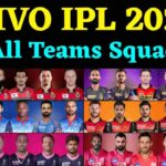 ipl auction 2021 team list
